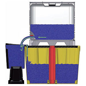 Высокий диспенсер, модульный, c функцией перелива для IBC поддона-контейнера на один куб